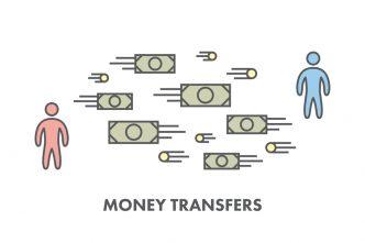 global-money-transfers